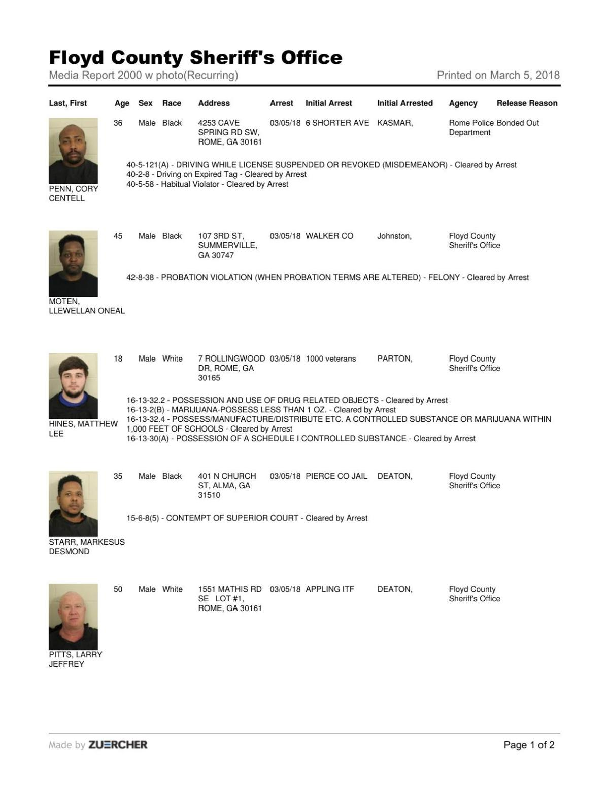 Floyd County Jail reports March 5, 8 p.m.