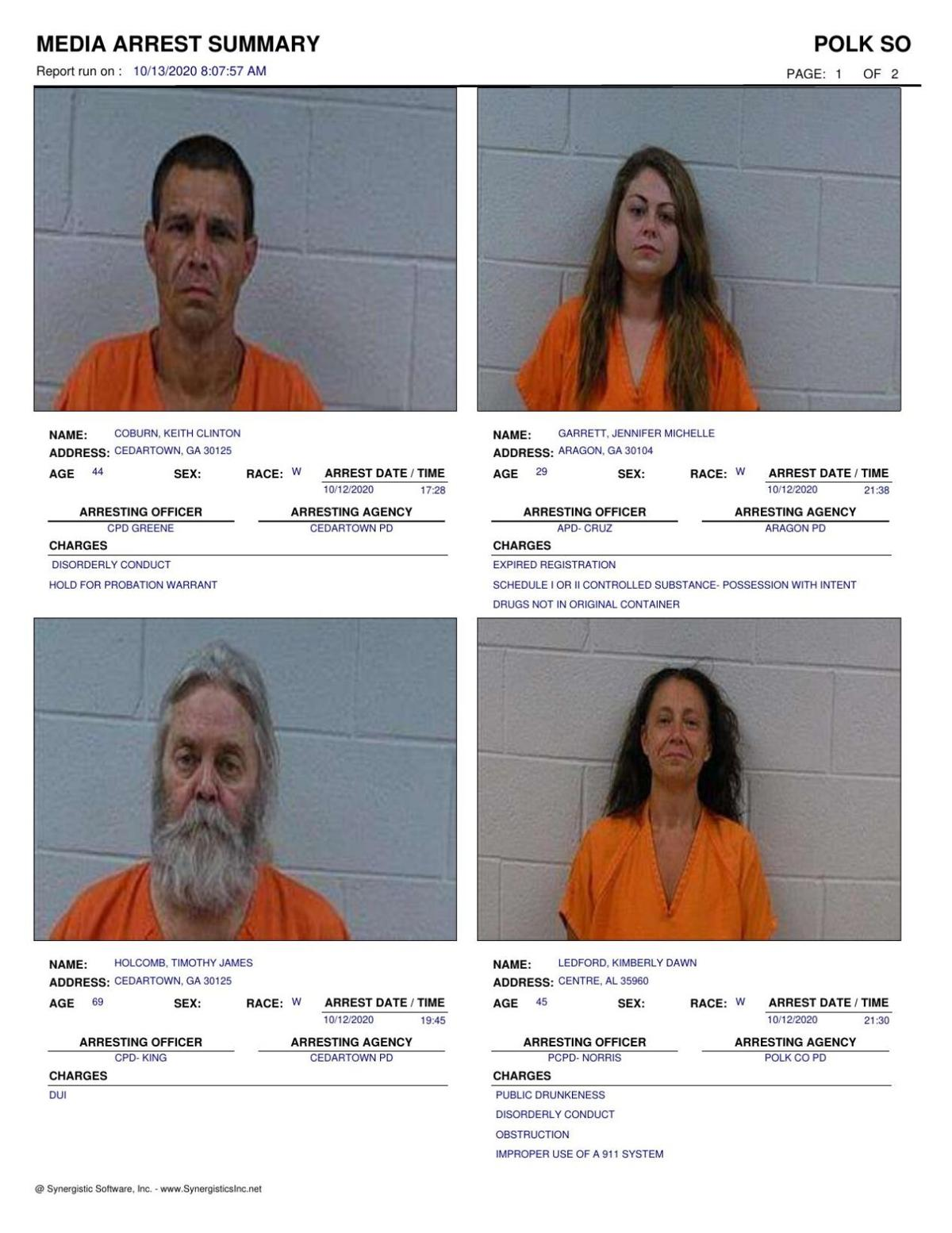Polk County Jail Report for Tuesday, Oct. 13
