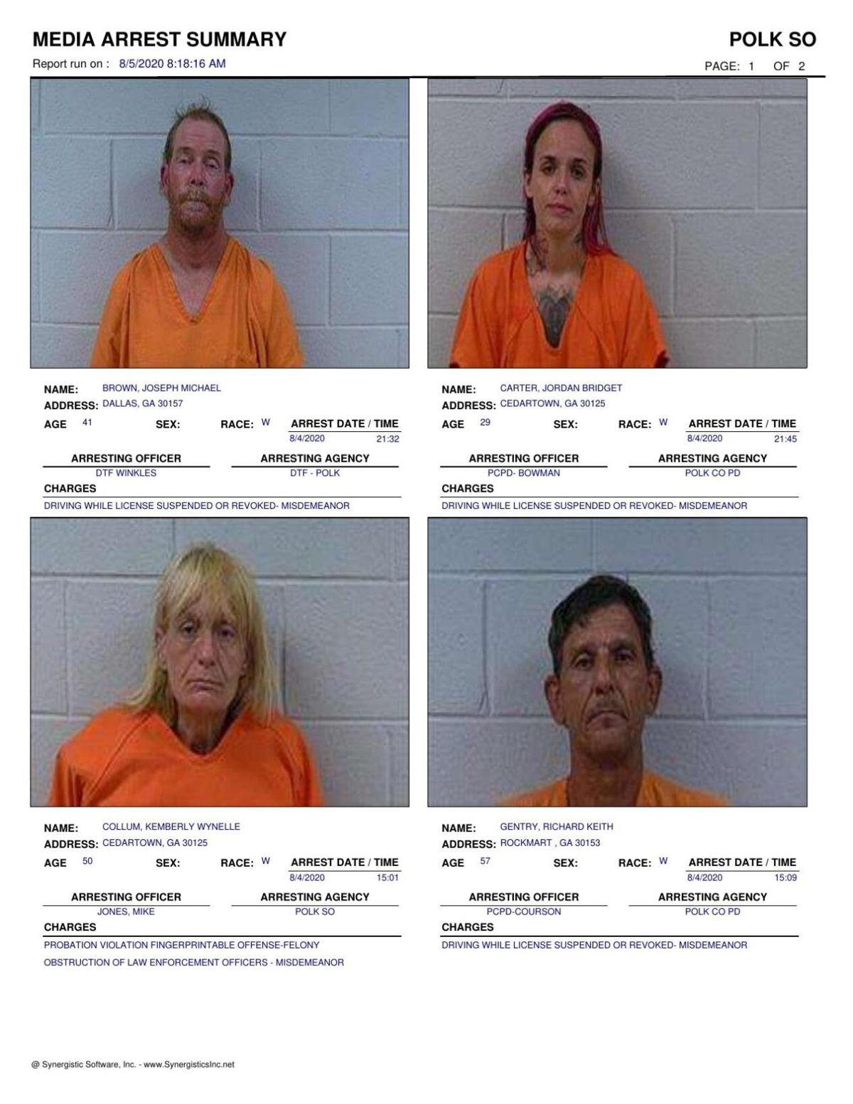 Polk County Jail Report for Wednesday, Aug. 5