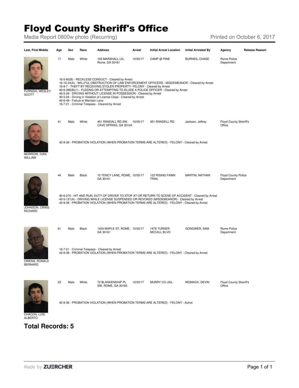 Floyd County Jail arrest report, 8 a.m.