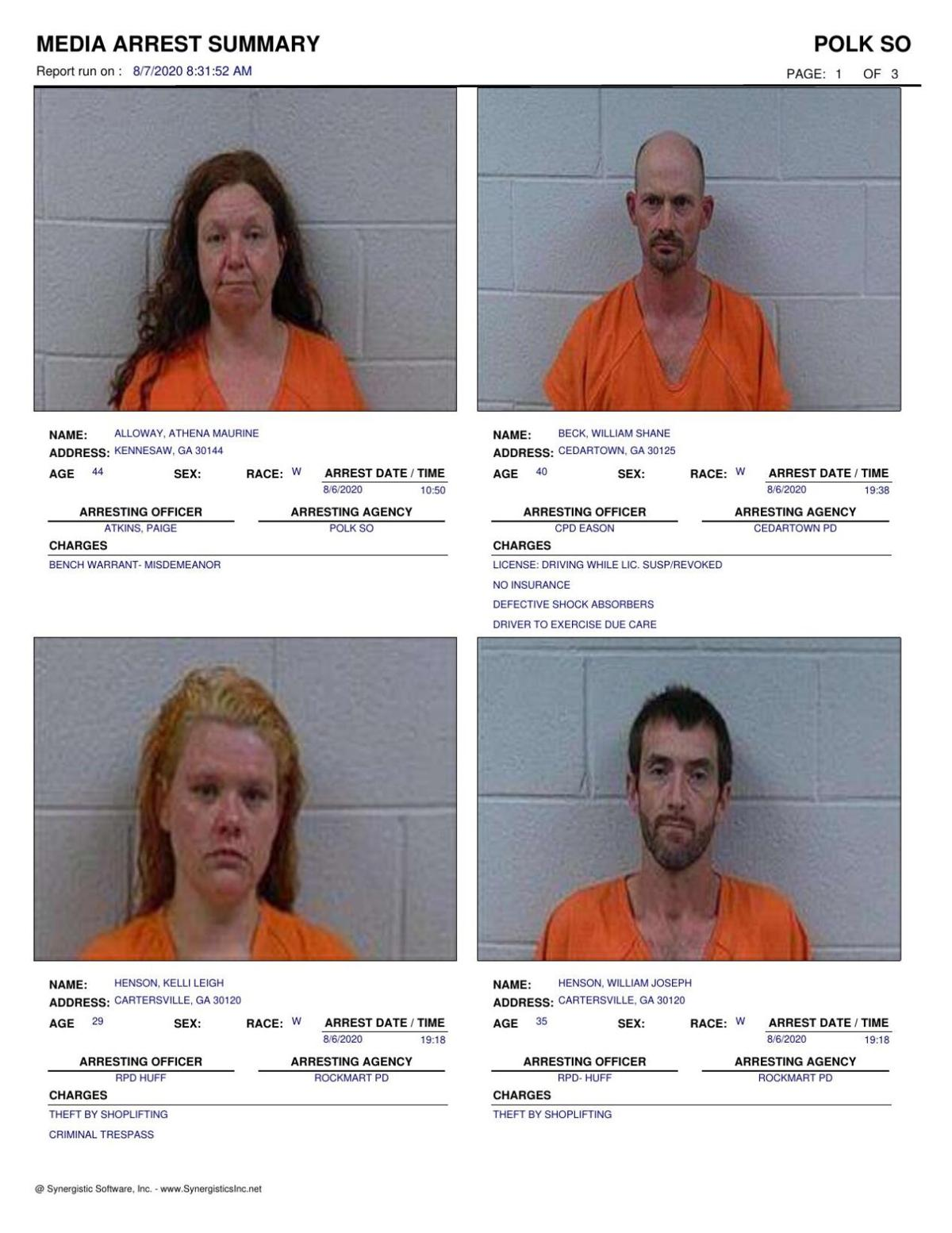 Polk County Jail Report for Friday, Aug. 7
