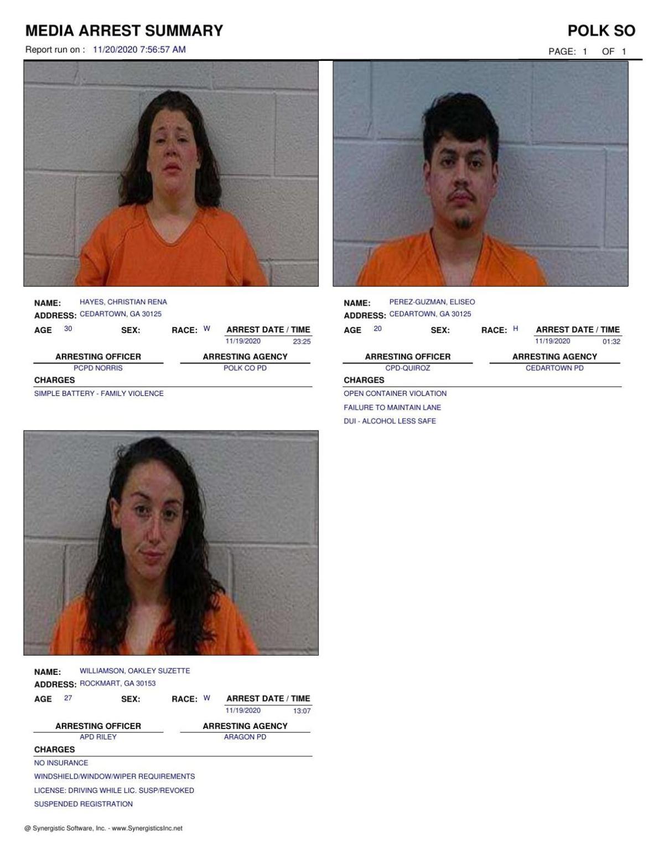 Polk County Jail Report for Friday, Nov. 20