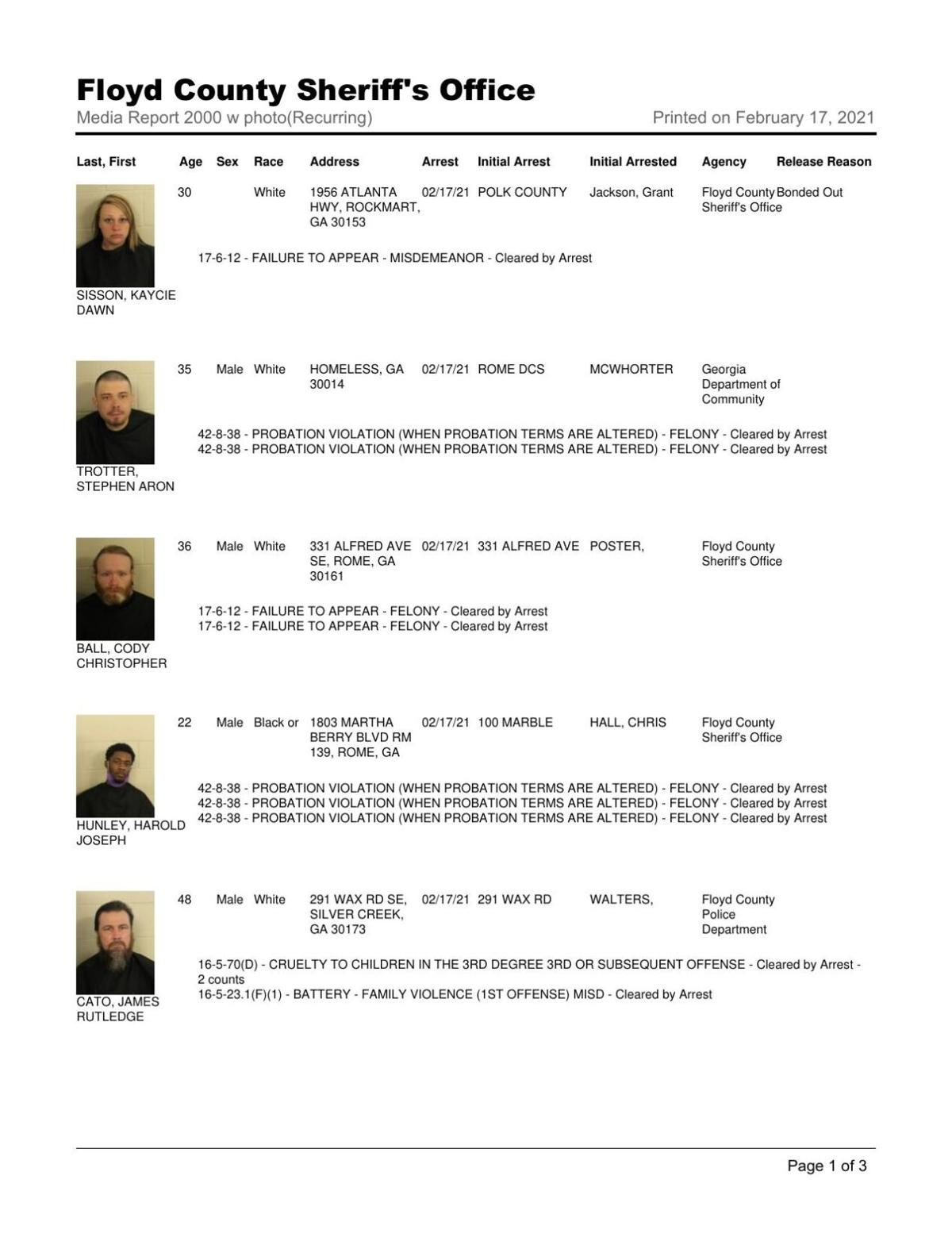 Floyd County Jail report for 8 p.m. Wednesday, Feb. 17
