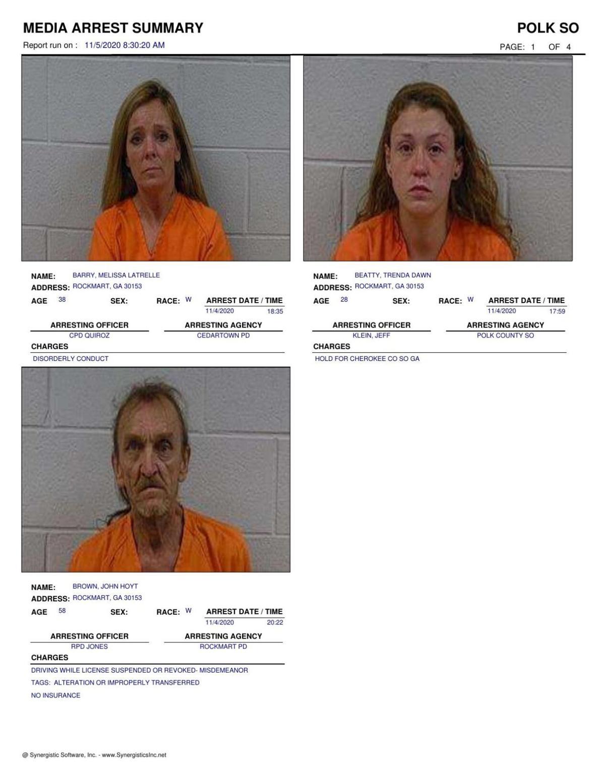 Polk County Jail Report for Thursday, Nov.5