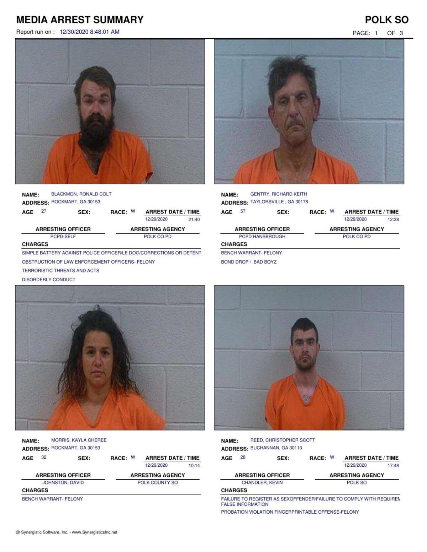 Polk County Jail Report for Wednesday, Dec. 30