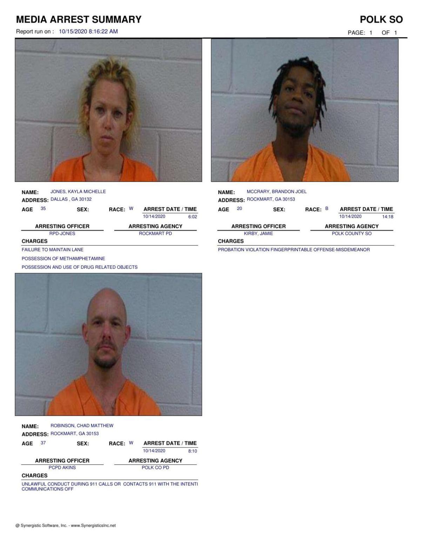 Polk County Jail Report for Thursday, Oct. 15