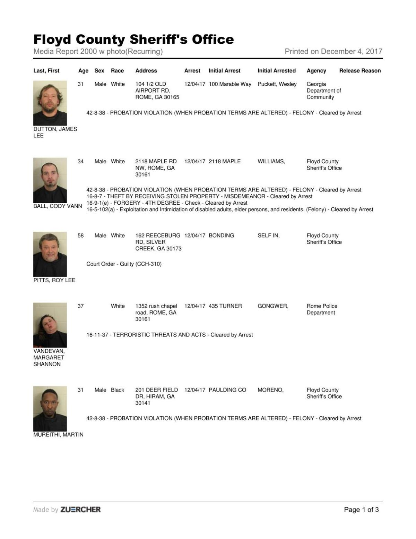 Floyd County Jail reports Dec. 4, 8 p.m.
