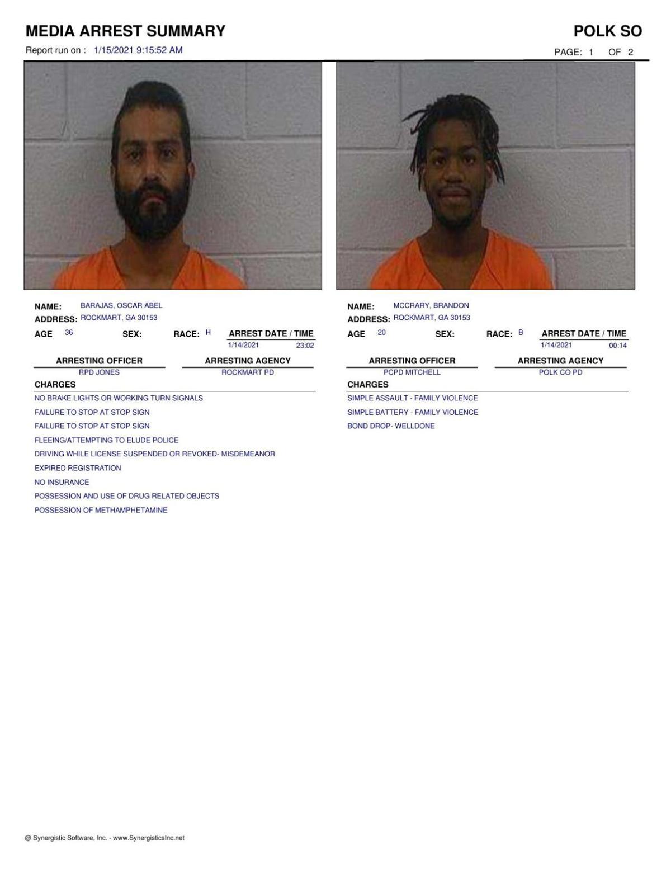Polk County Jail Report for Friday, Jan. 15