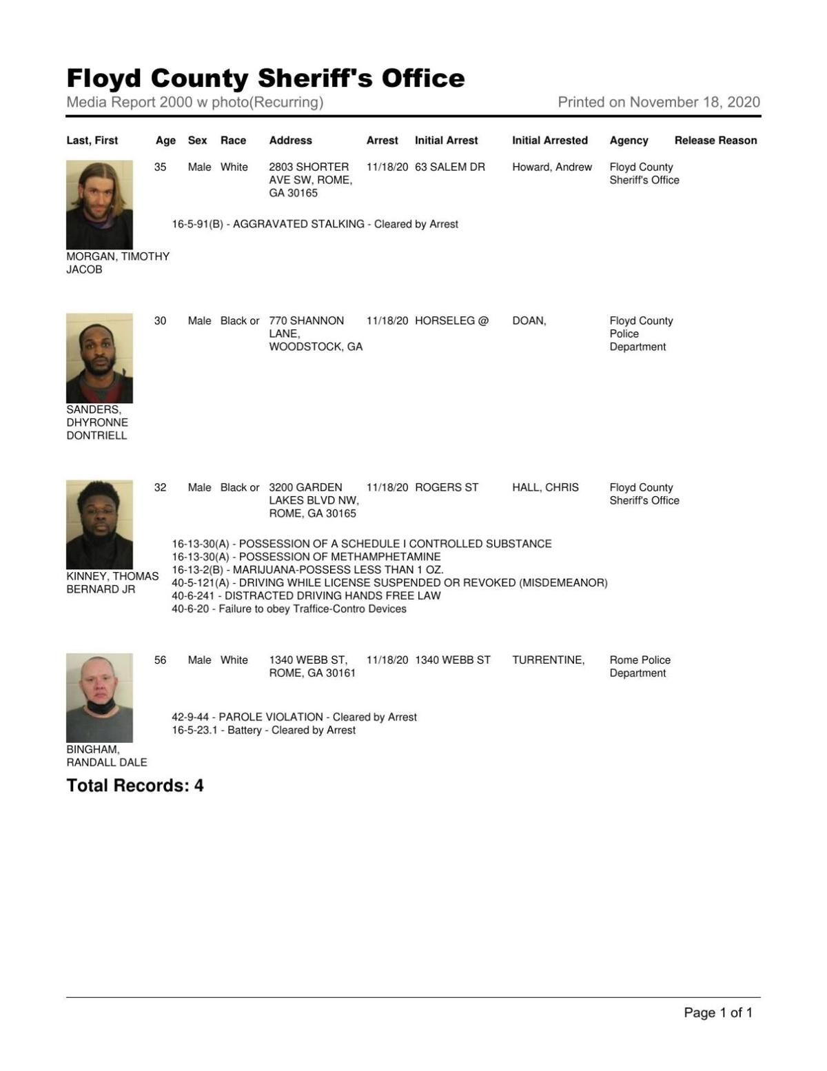 Floyd County Jail report for 8 p.m. Wednesday, Nov. 18