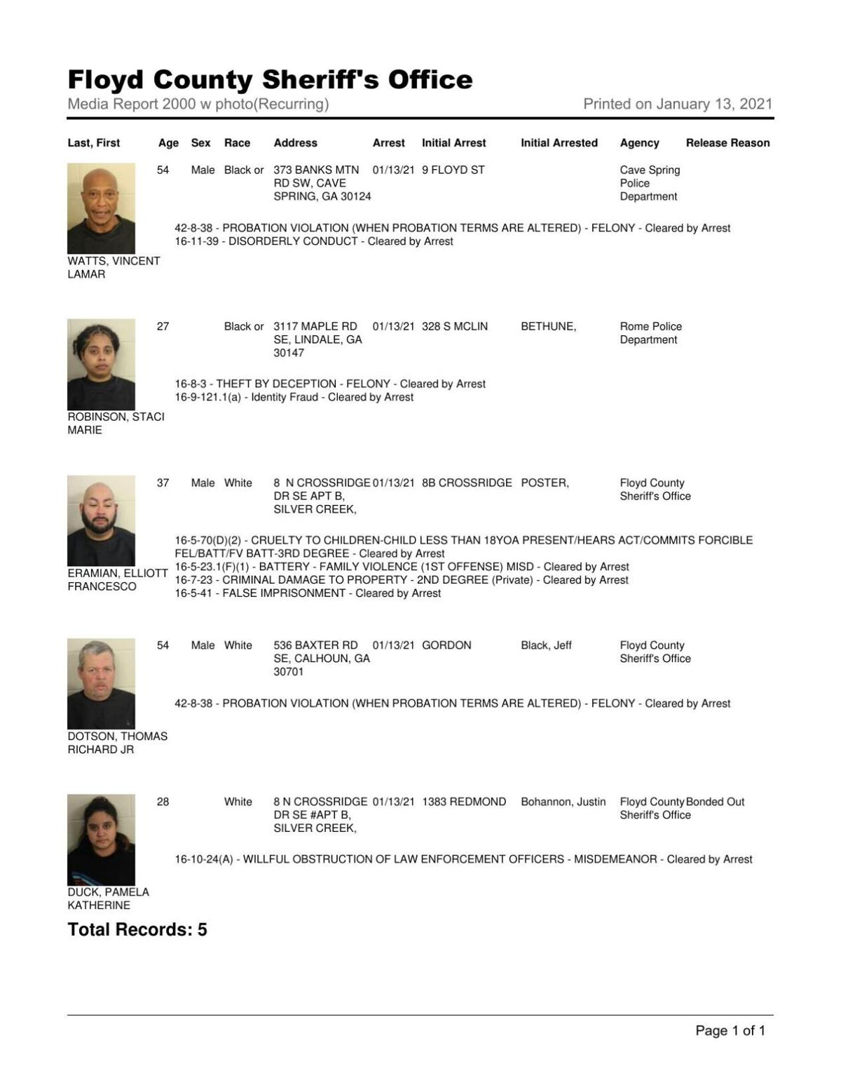 Floyd County Jail report for 8pm Wednesday, Jan. 13
