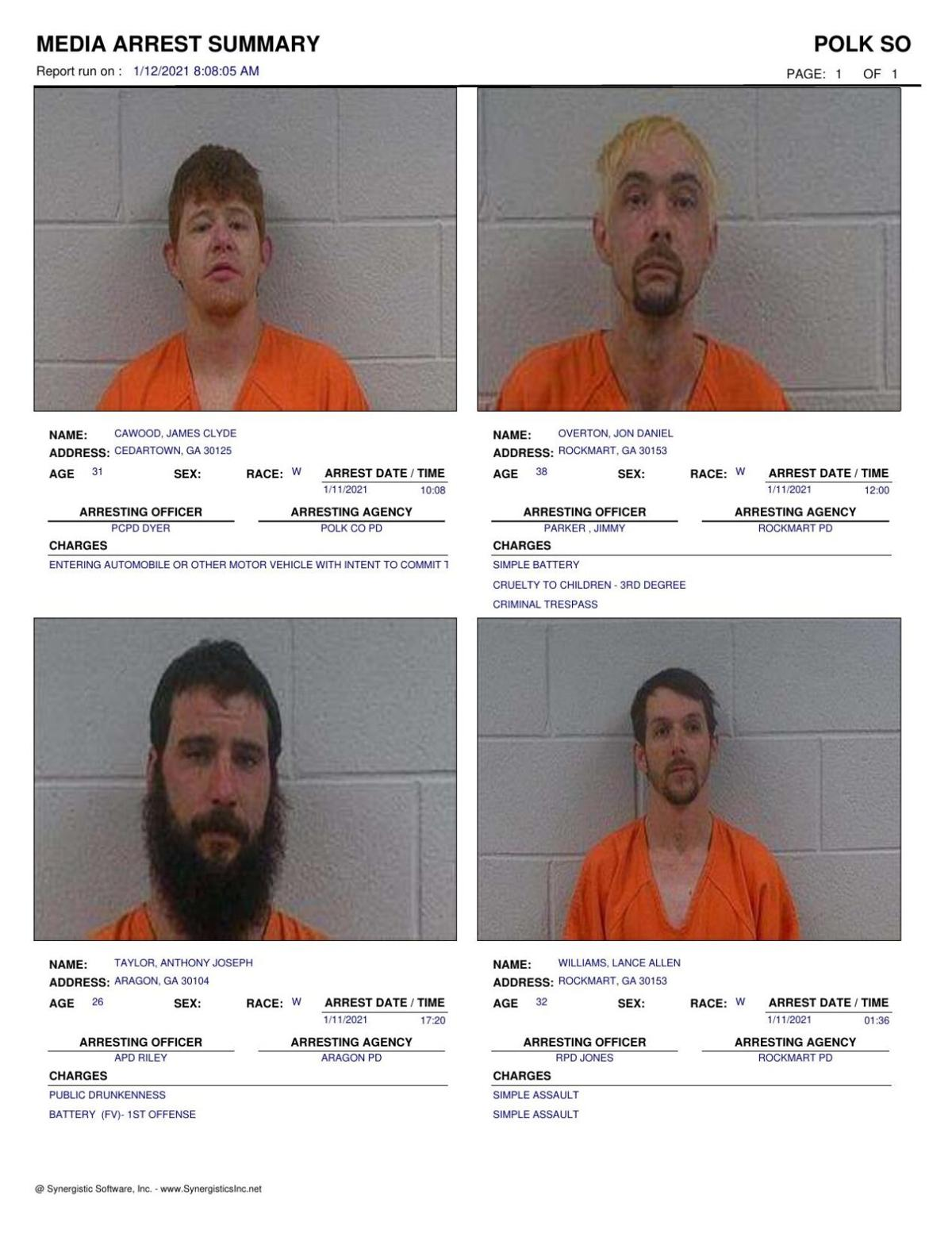 Polk County Jail Report for Tuesday, Jan. 12