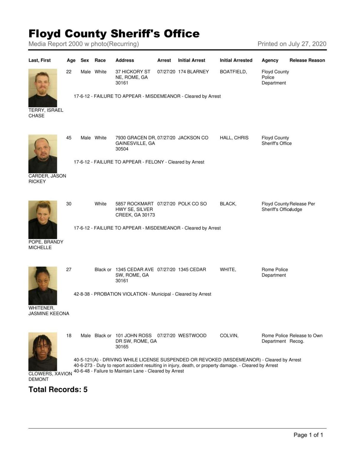 Floyd County Jail report for 8 p.m. Monday, July 27