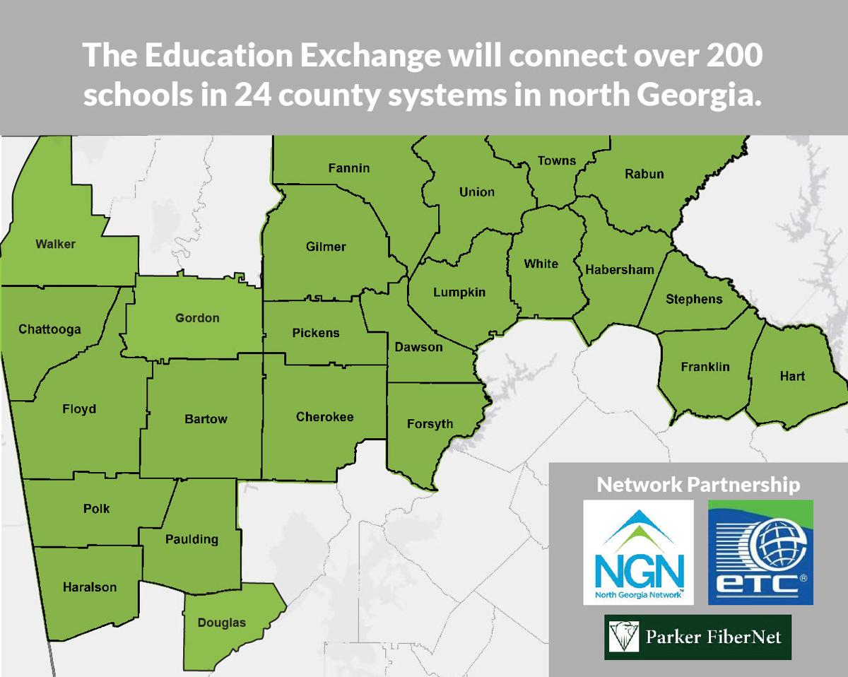 GA Educational Network