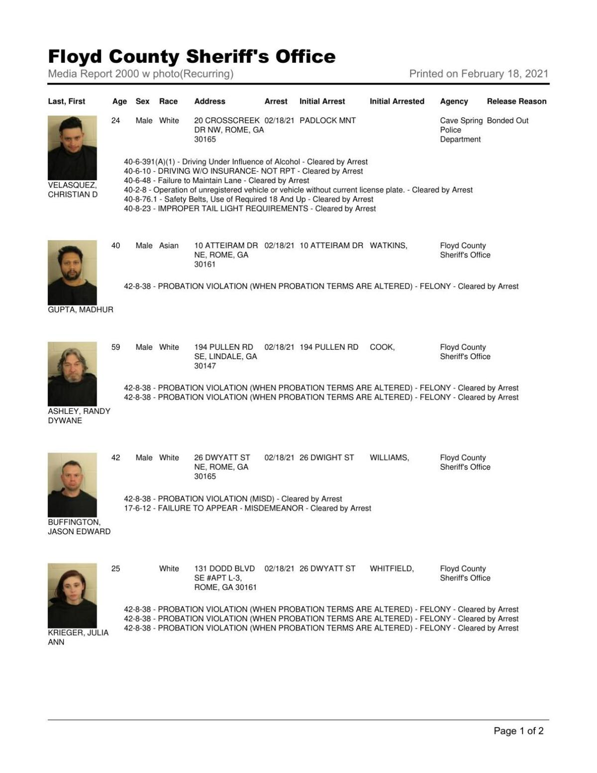 Floyd County Jail report for 8 pm Thursday, Feb. 18