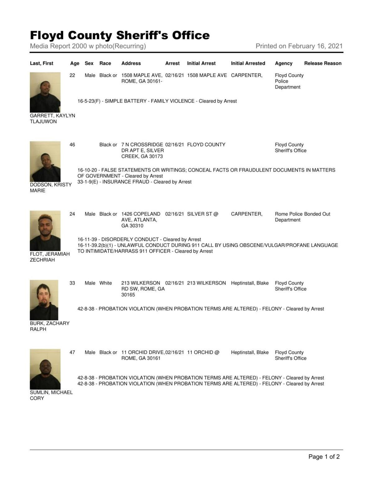 Floyd County Jail report for 8 pm Tuesday, Feb. 16