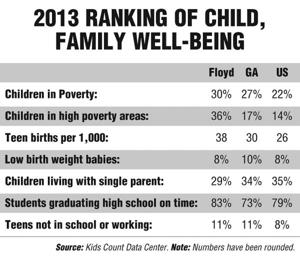 2013 Ranking of Child, Family Well-Being