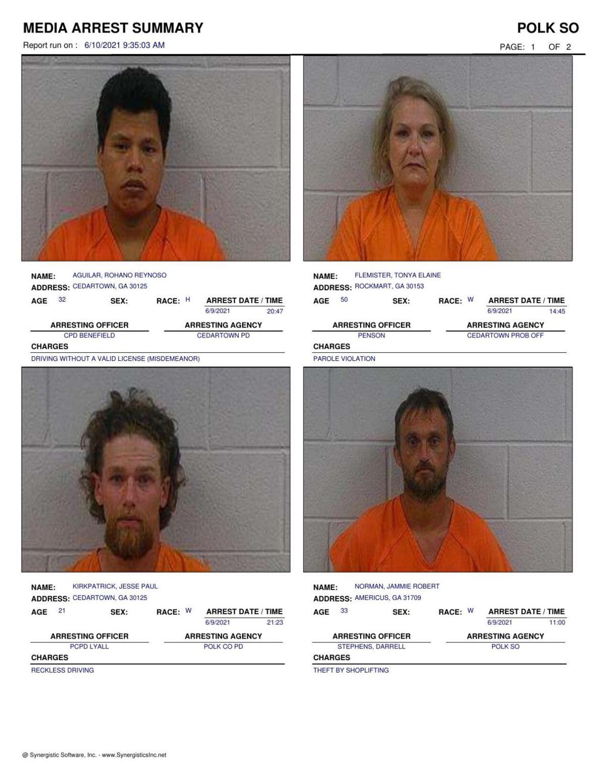 Polk County Jail Report for Thursday, June 10