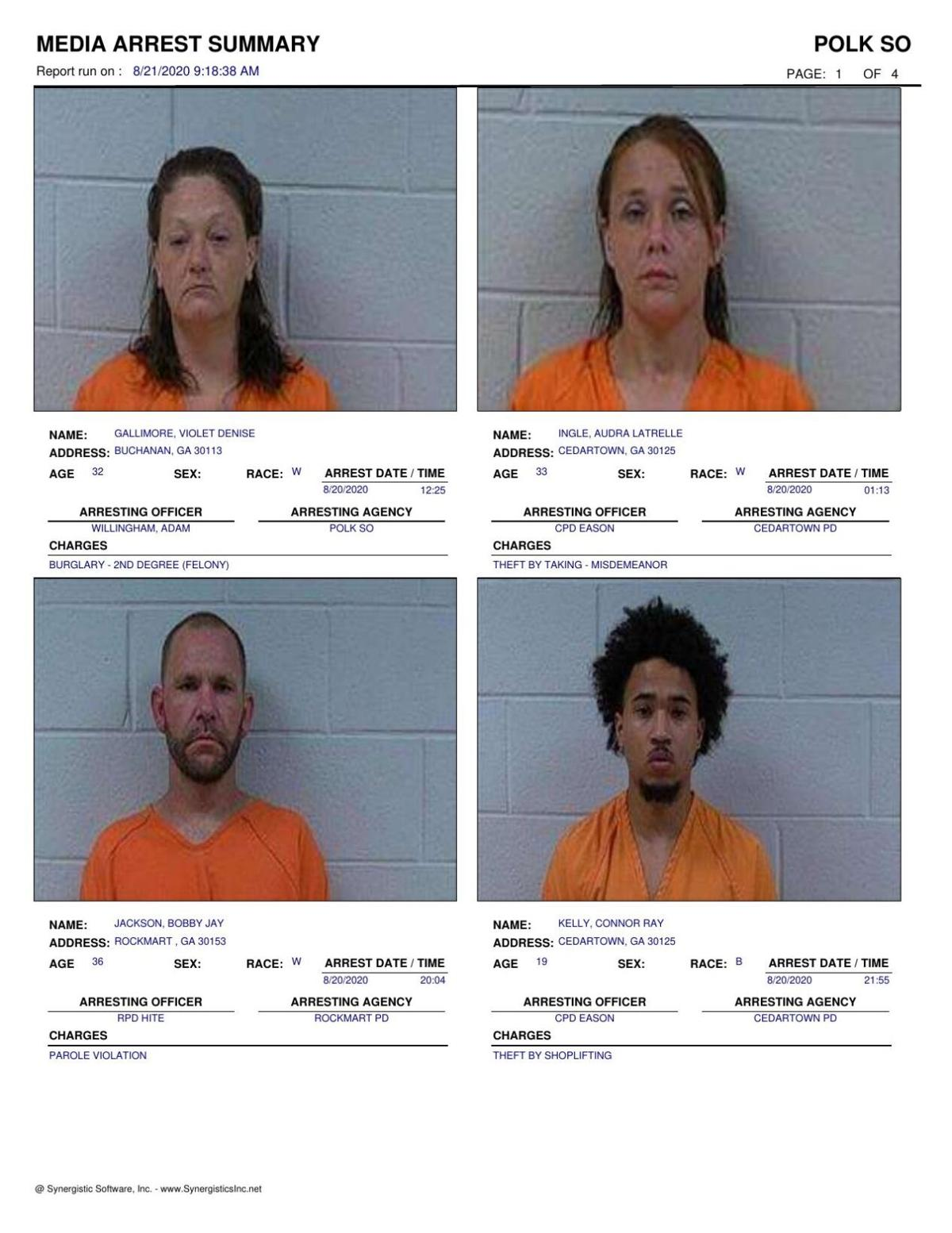 Polk County Jail Report for Friday, Aug. 21