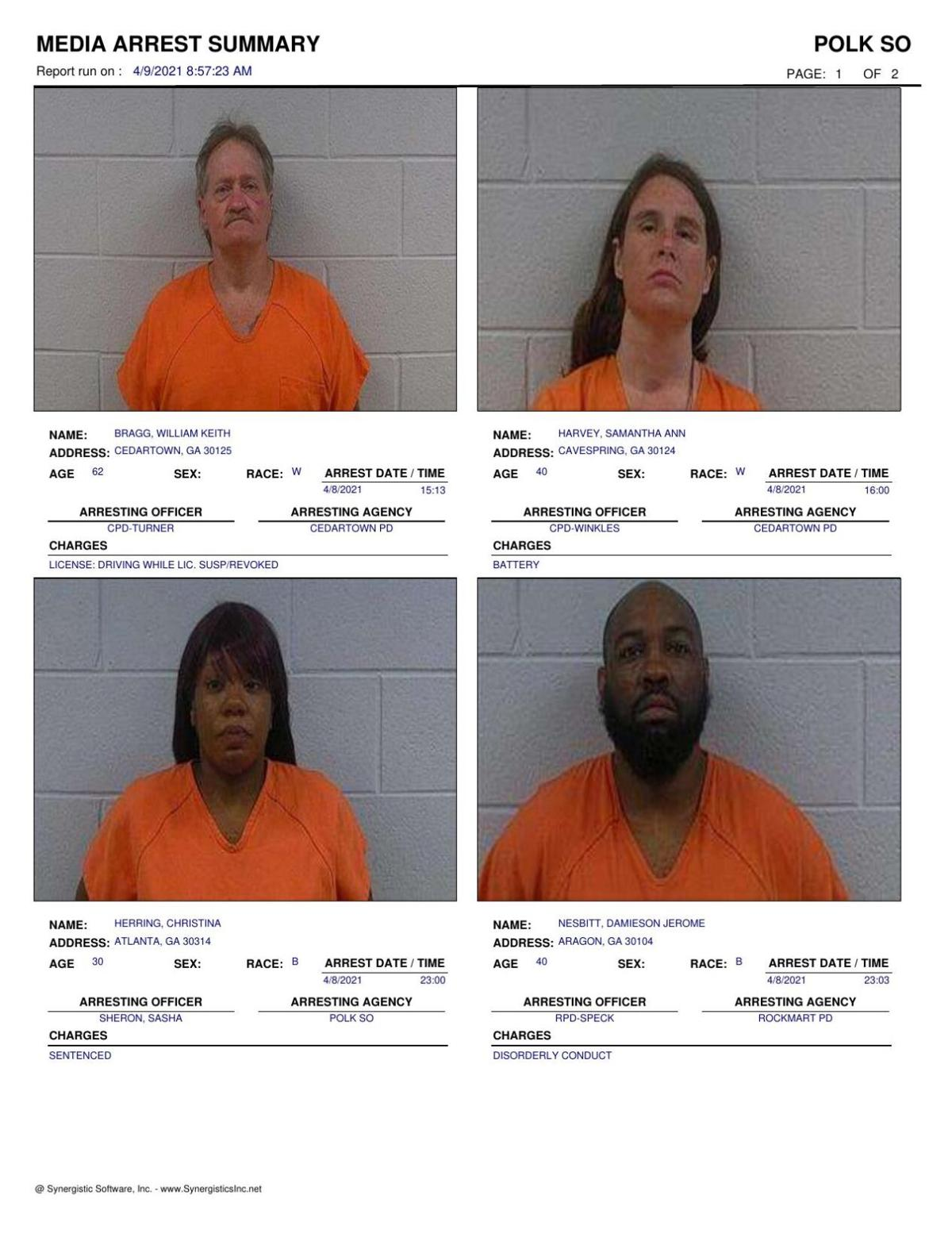 Polk County Jail Report for Friday, April 9
