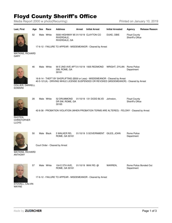 Floyd County Jail report for Thursday, Jan. 10