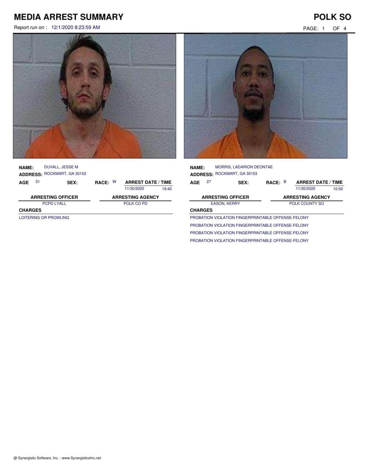 Polk County Jail Report for Tuesday, Dec. 1
