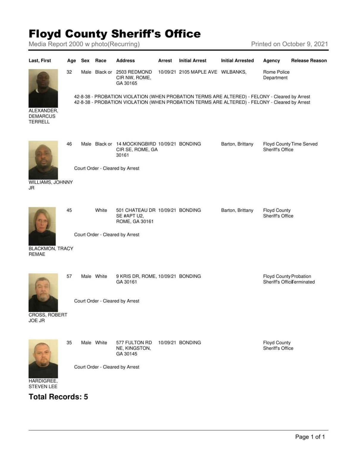 Floyd County Jail report for 8 pm Saturday, Oct. 9