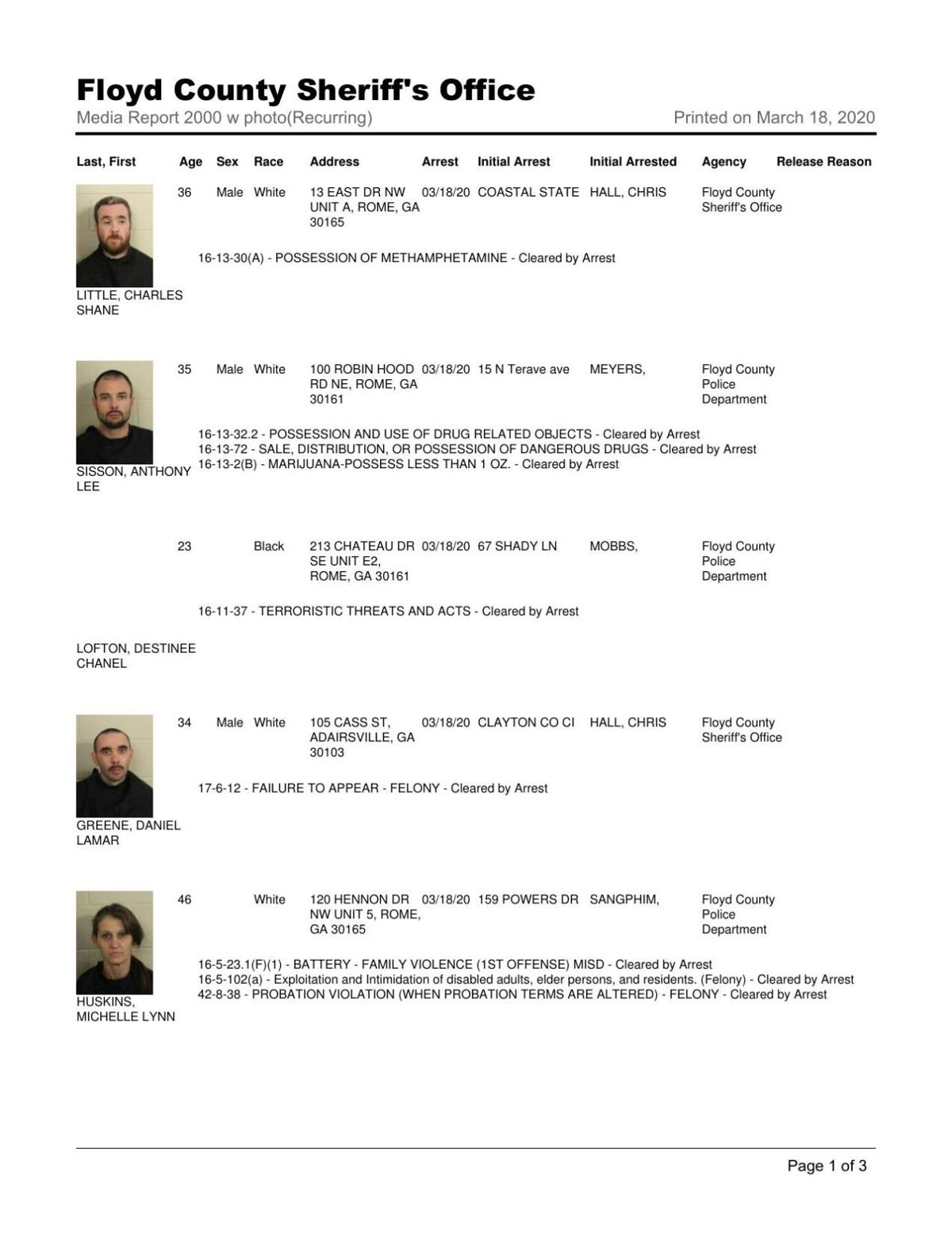 Floyd County Jail report for 8 p.m. Wednesday March 18