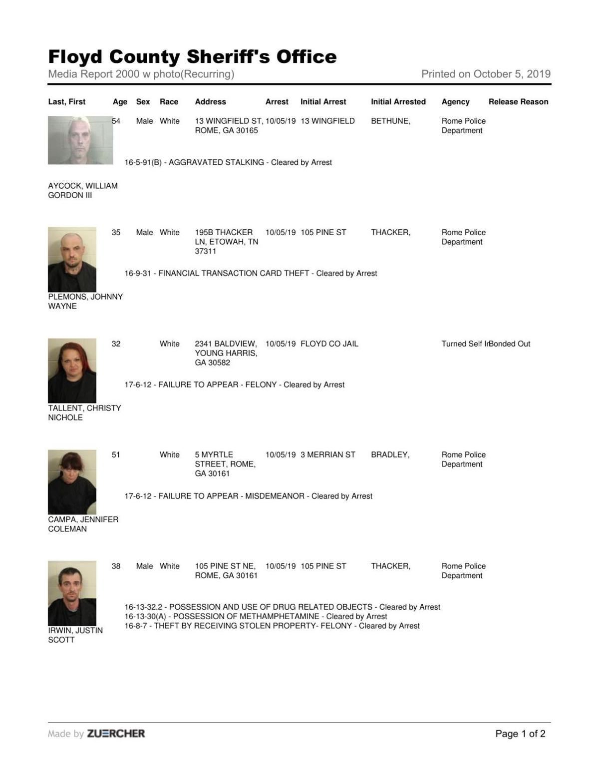Floyd County Jail report for Saturday, Oct. 5