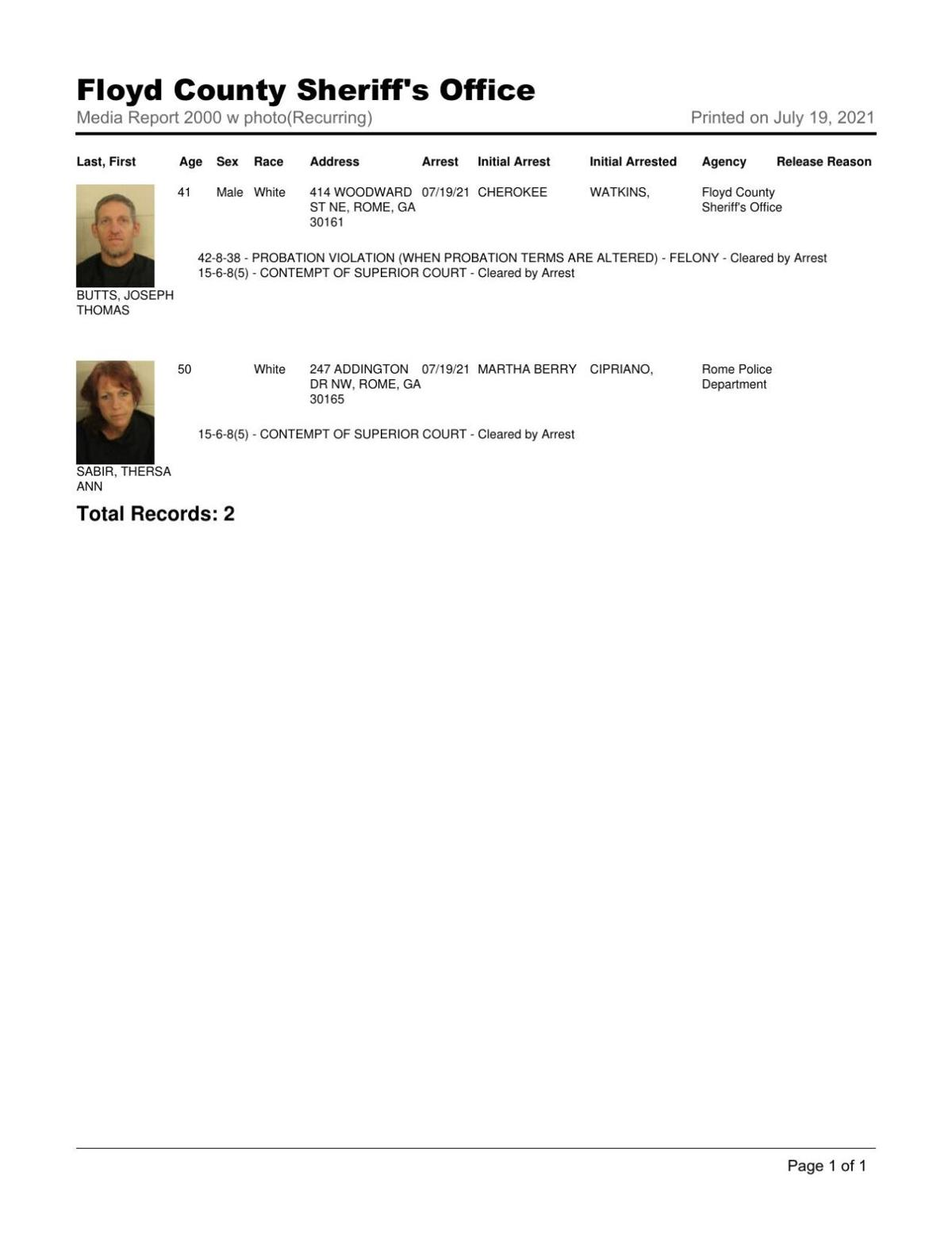 Floyd County Jail report for 8 pm Tuesday, July 19