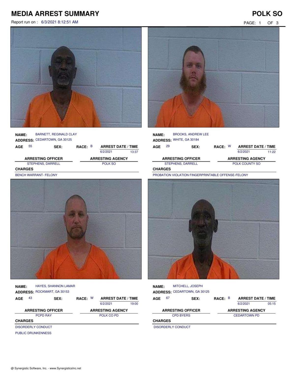 Polk County Jail Report for Thursday, June 3