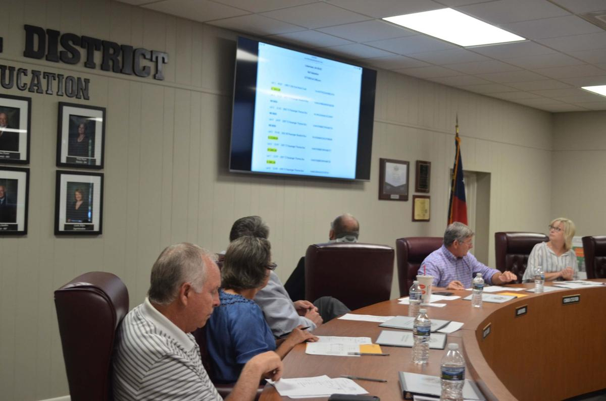 Polk County Board of Education June 2019
