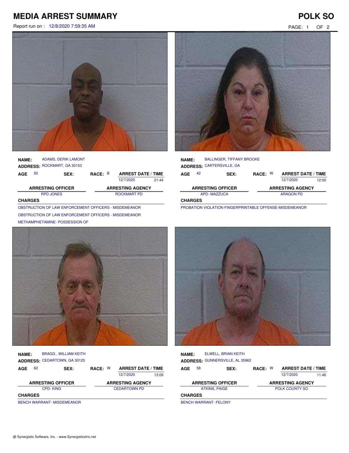 Polk County Jail Report for Tuesday, Dec. 8
