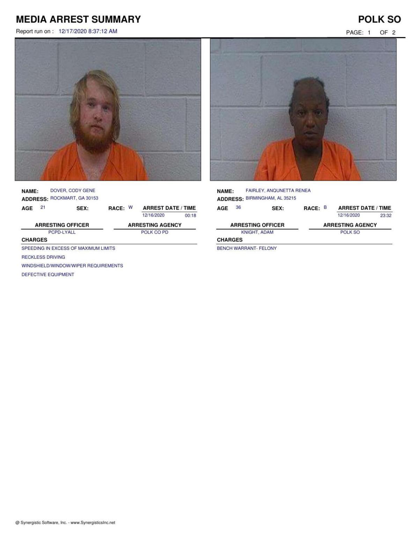 Polk County Jail Report for Thursday, Dec. 17