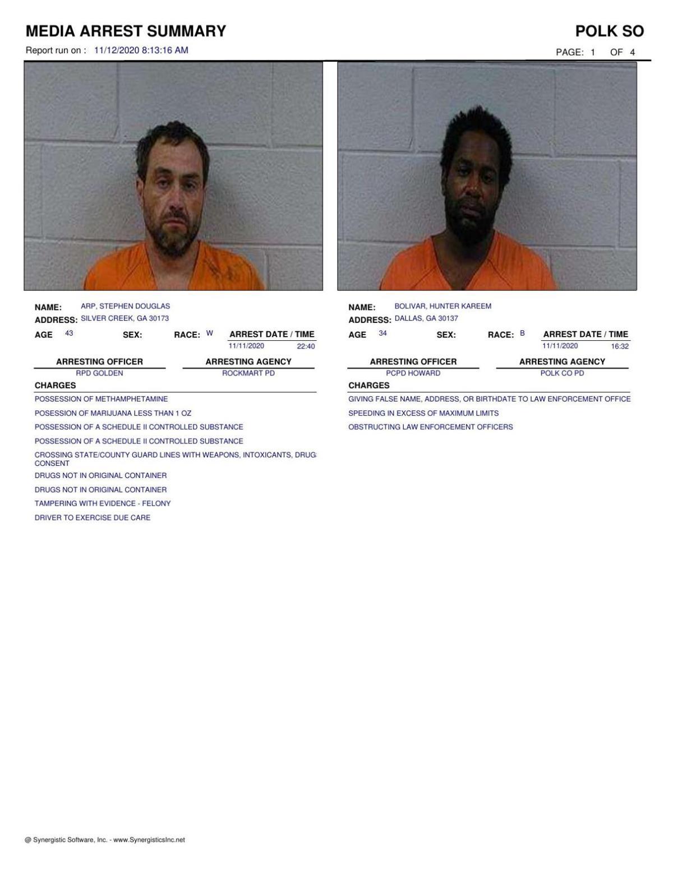Polk County Jail Report for Thursday, Nov. 12