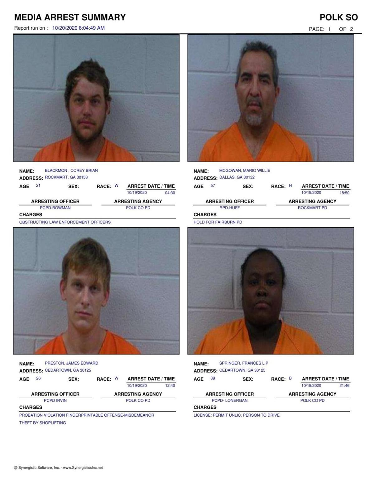 Polk County Jail Report for Tuesday, Oct. 20