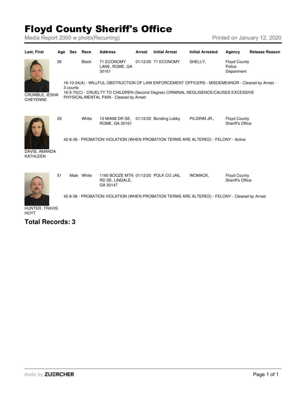 Floyd County Jail report for Sunday, Jan. 12