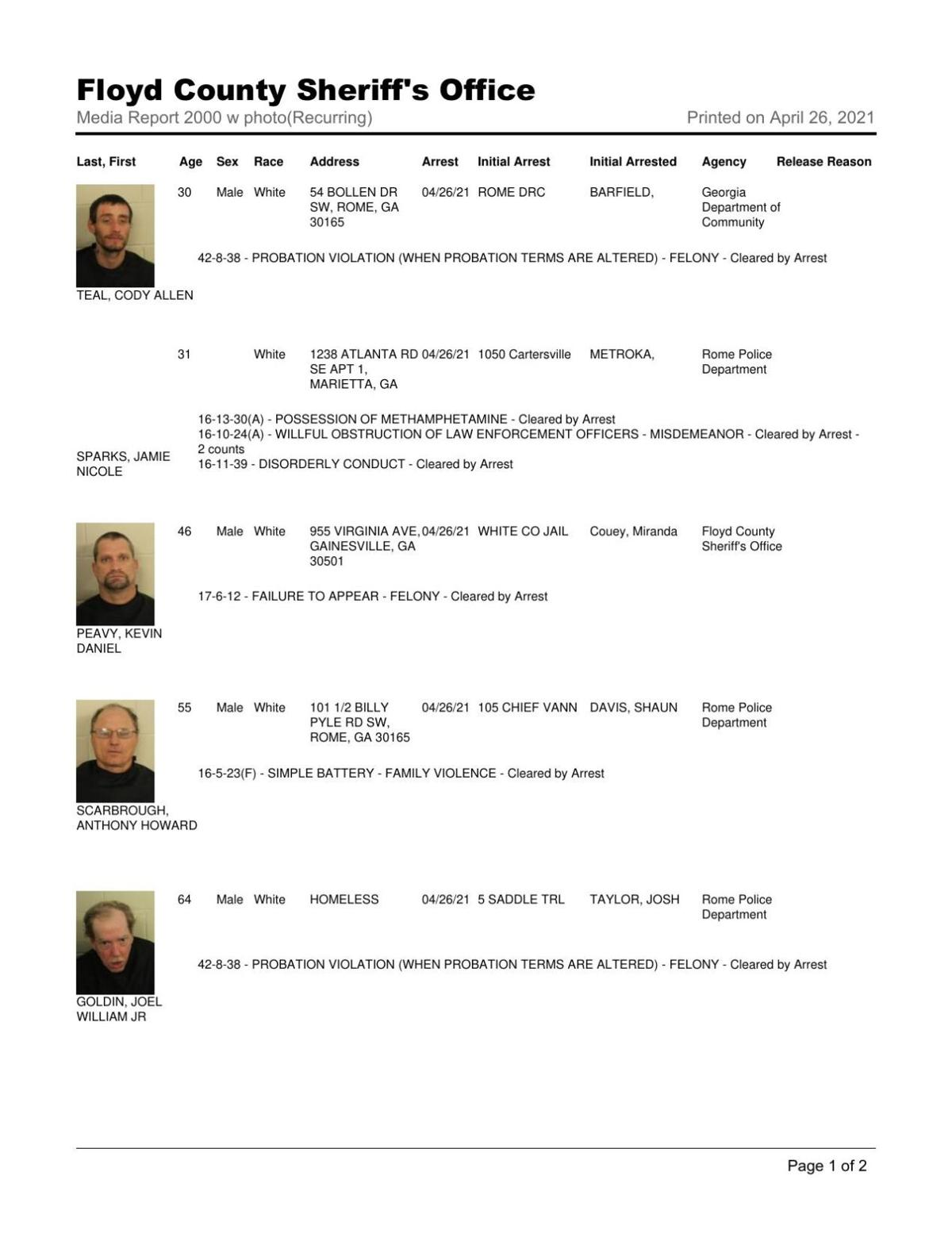 Floyd County Jail report for Monday, April 26