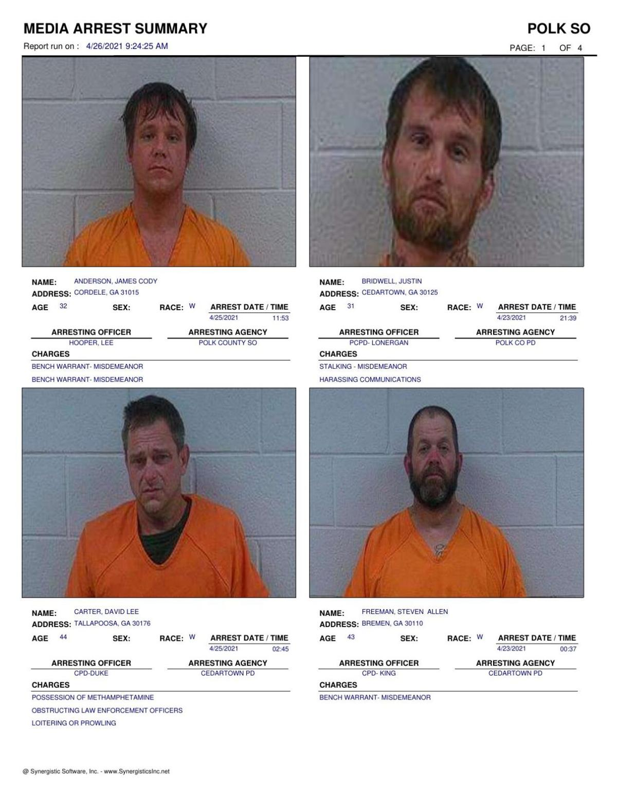 Polk County Jail Report for Monday, April 26