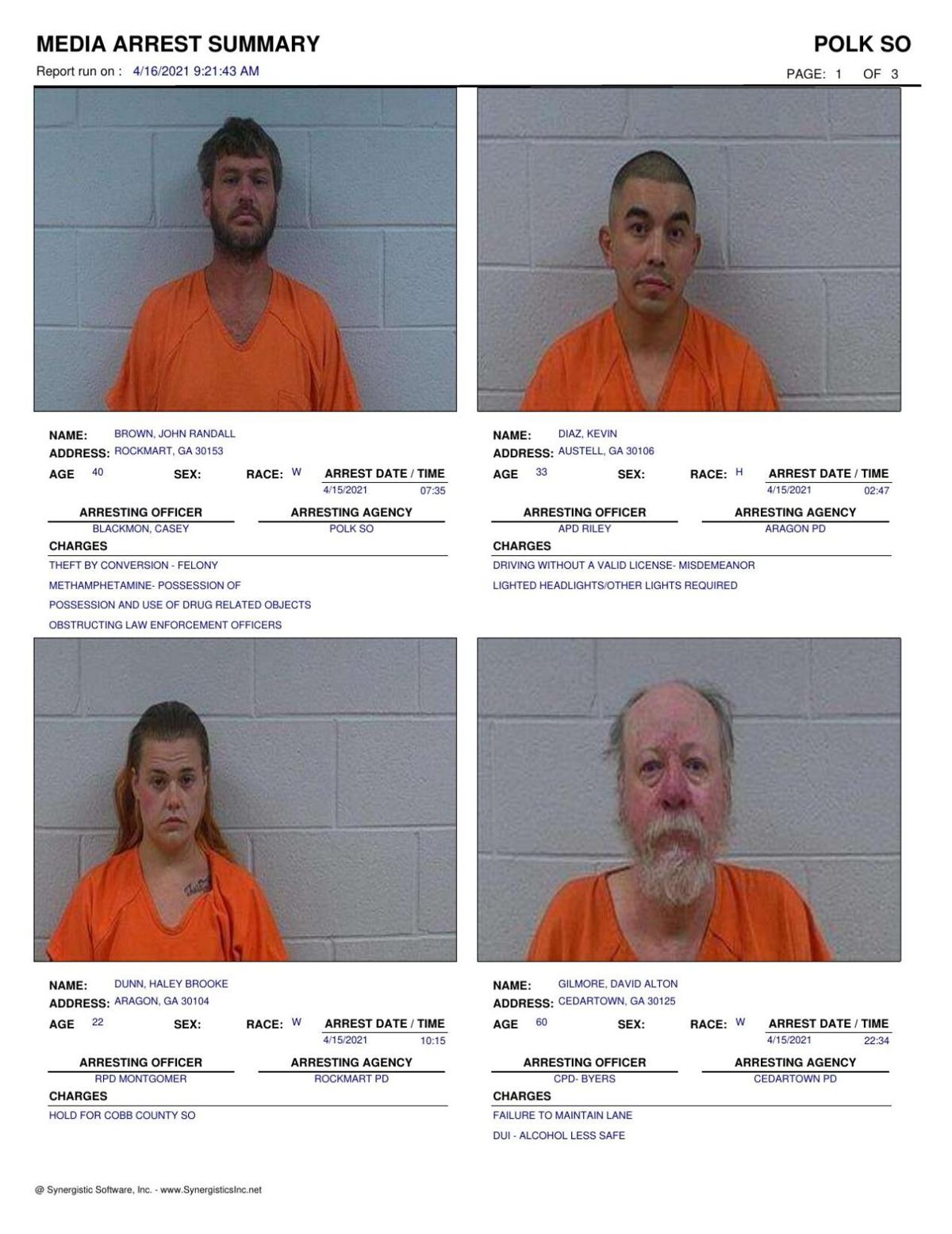 Polk County Jail Report for Friday, April 16