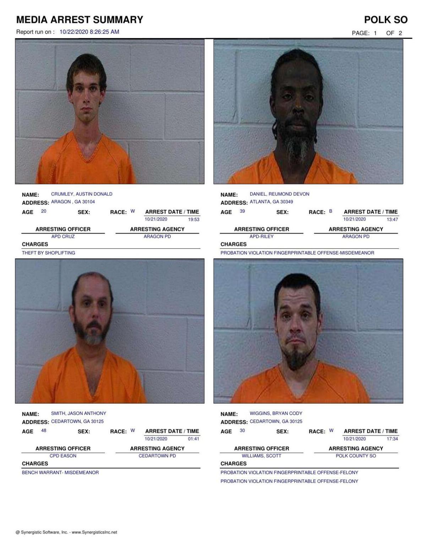 Polk County Jail Report for Thursday, Oct. 22