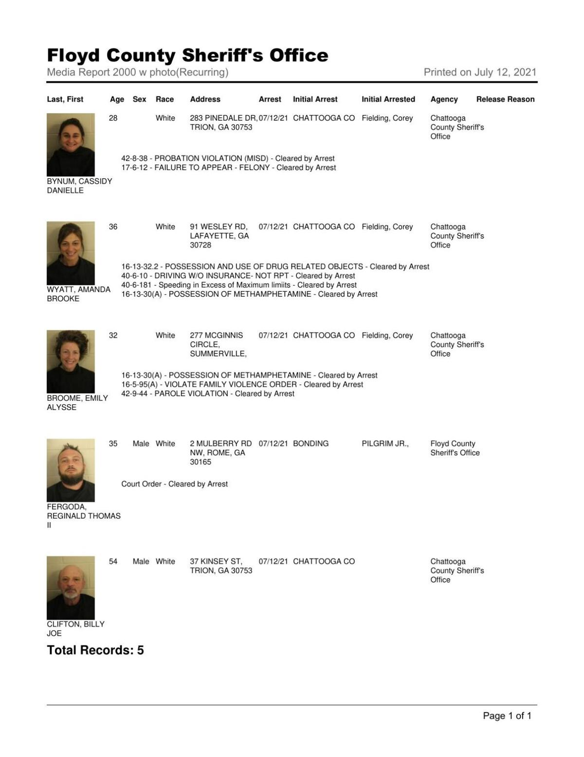 Floyd County Jail report for 8 pm Monday, July 12