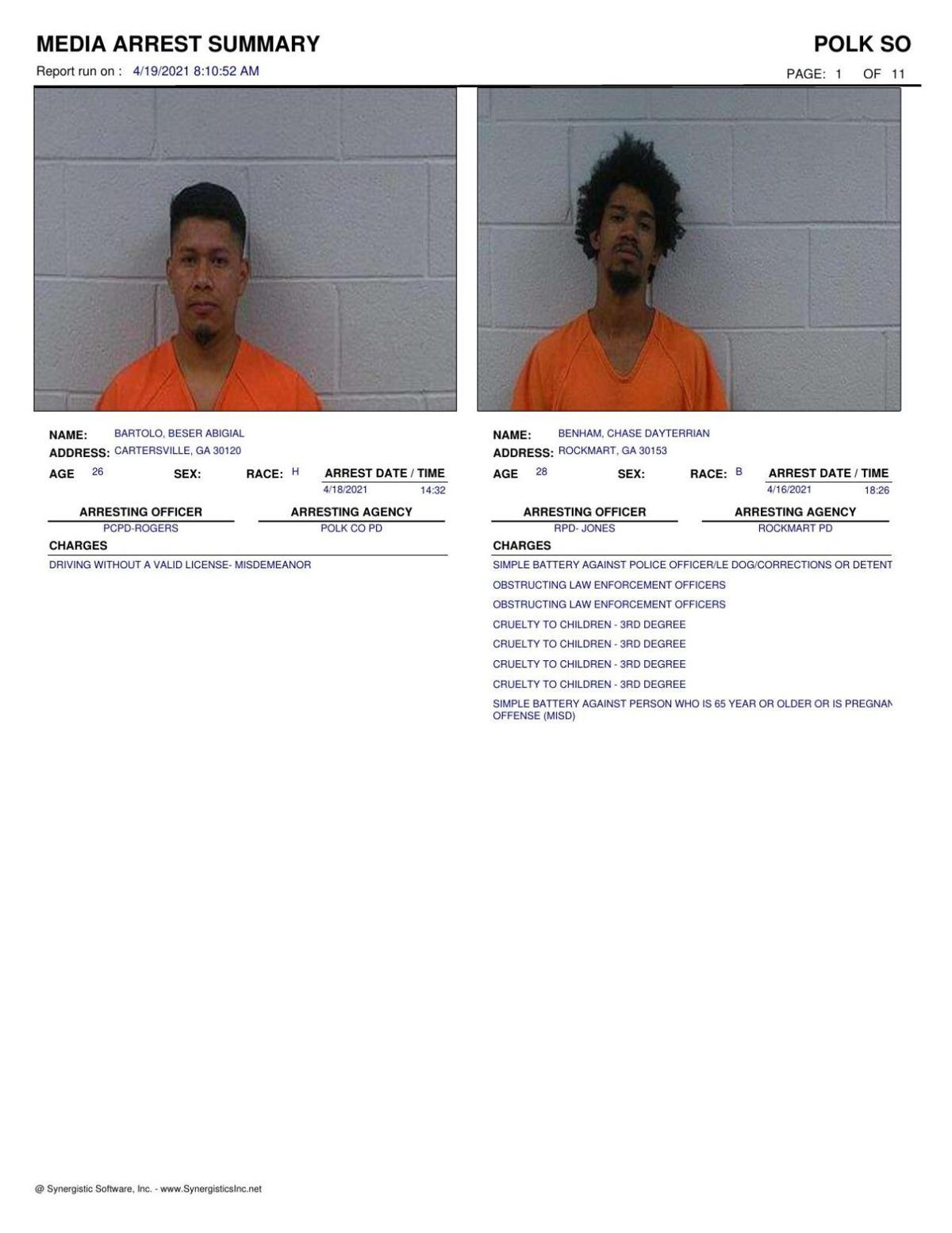 Polk County Jail Report for Monday, April 19