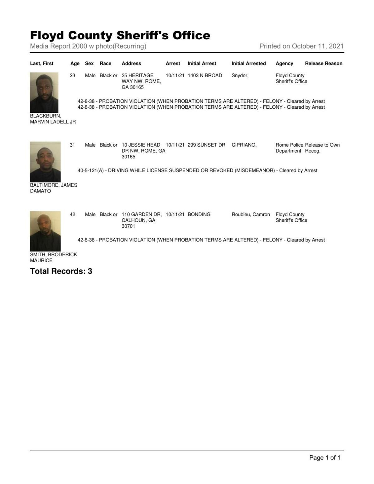 Floyd County Jail report for 8 pm Monday, Oct. 11