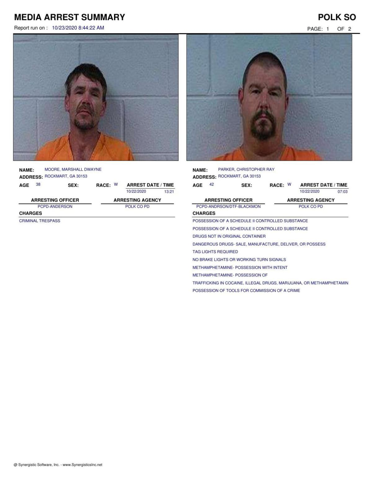 Polk County Jail Report for Friday, Oct. 23