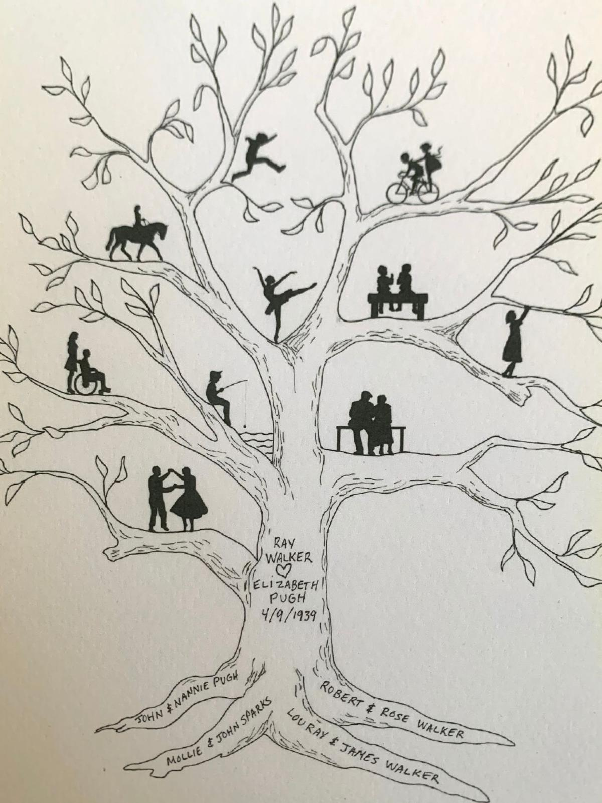 Gendusa Mystery Tree.jpg