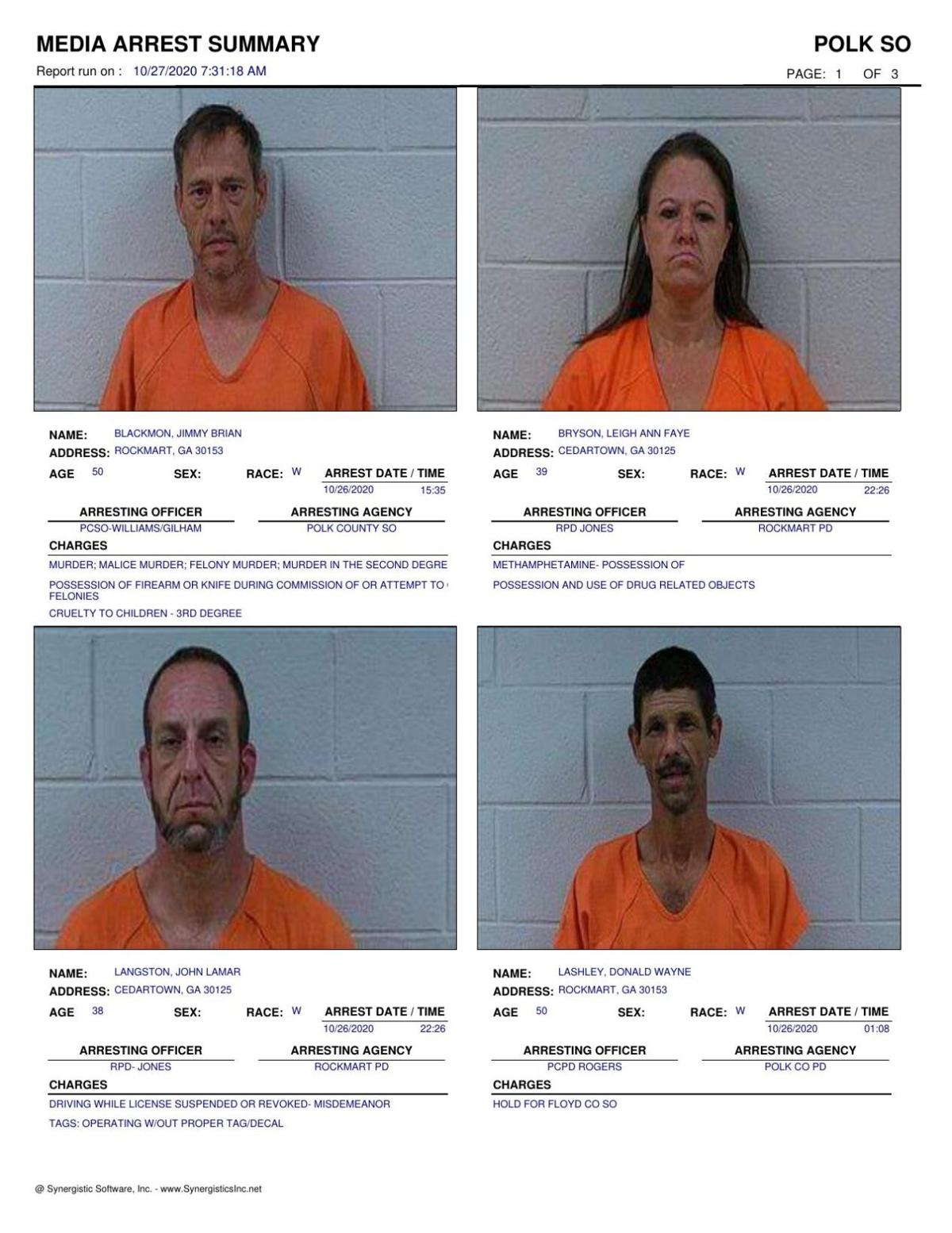 Polk County Jail Report for Tuesday, Oct. 27