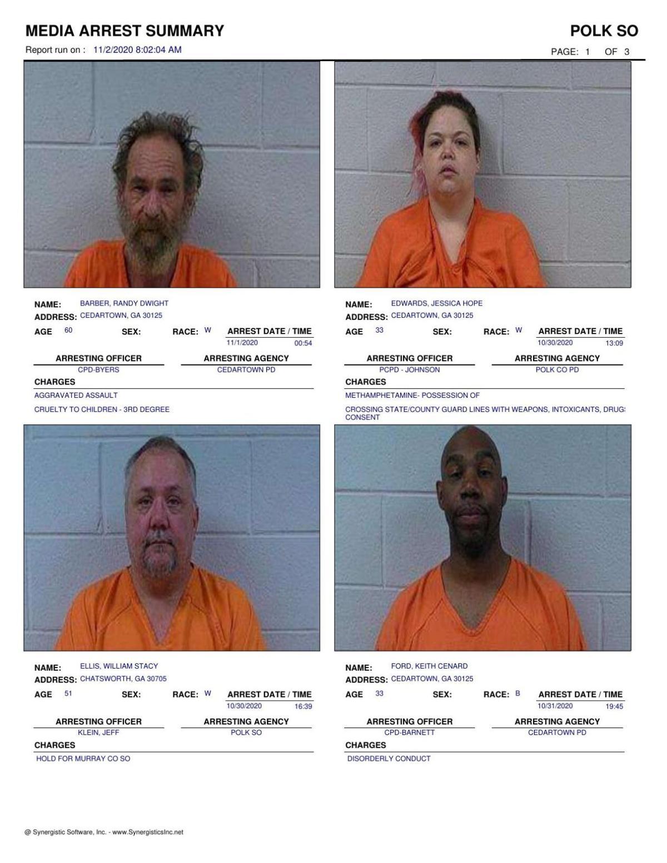 Polk County Jail Report for Monday, Nov. 2