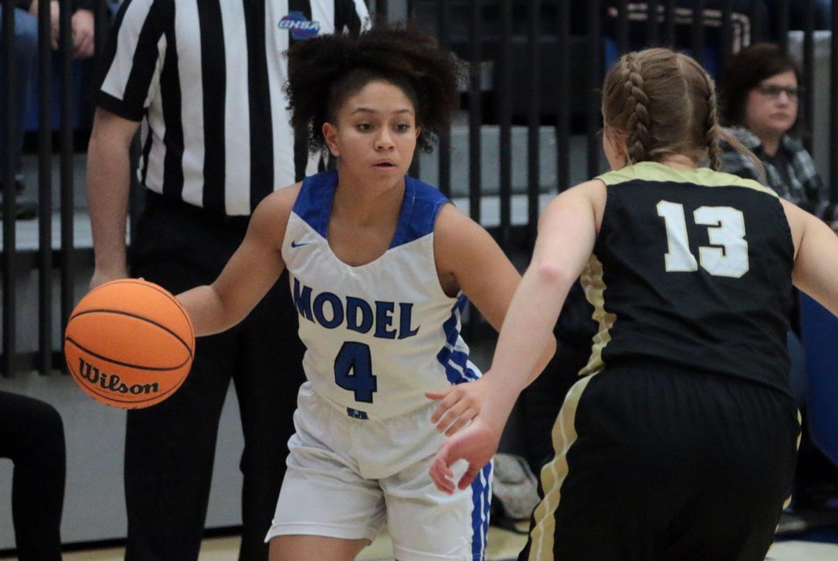 Model Basketball