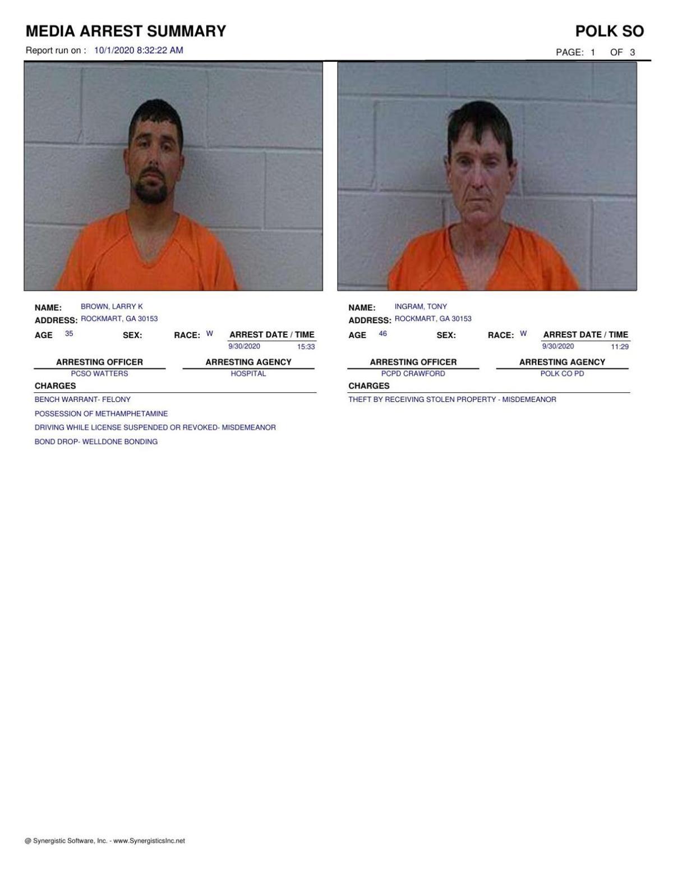 Polk County Jail Report for Thursday, Oct. 1