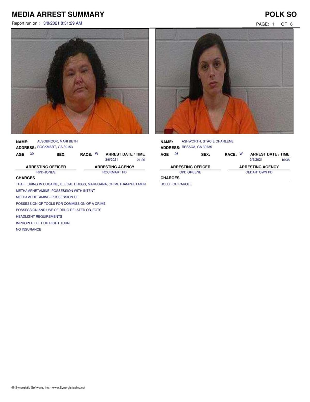 Polk County Jail Report for Monday, March 8